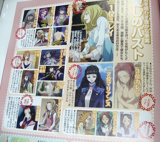 creative work characters code geass part 4